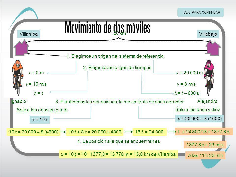 x = 20 000 – 8 (t-600) Movimiento de dos móviles VillarribaVillabajo 20 km IgnacioAlejandro v = 10 m/sv = 8 m/s 1.
