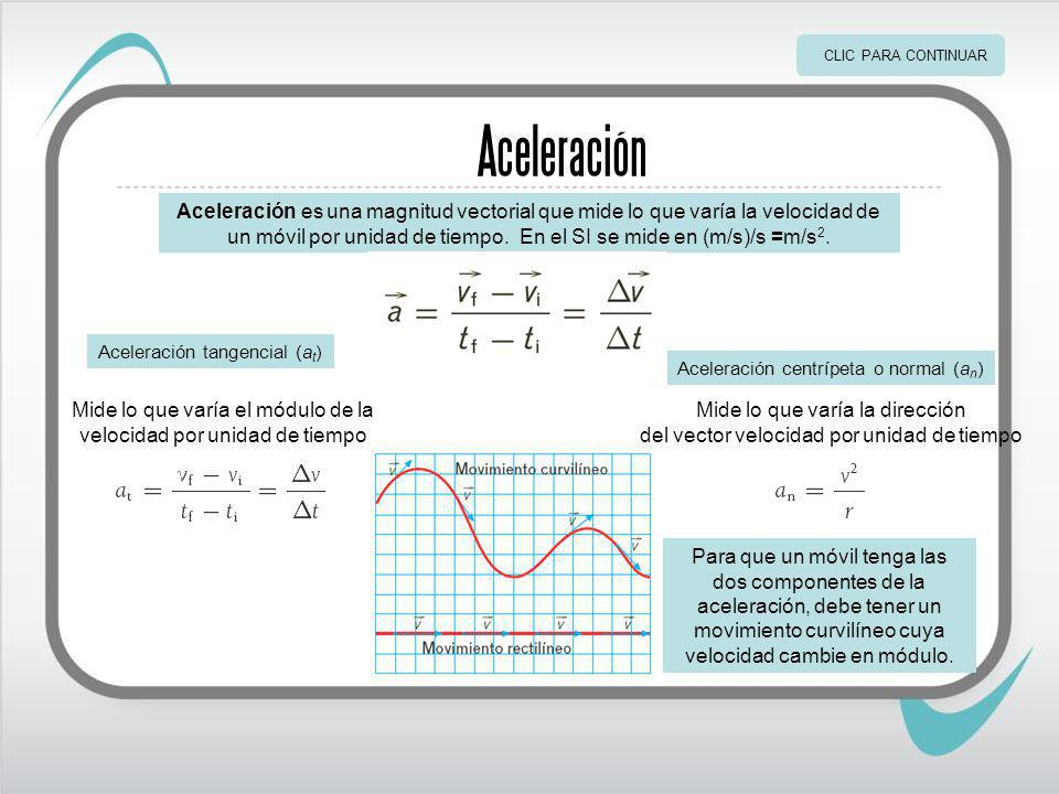 Aceleración Aceleración es una magnitud vectorial que mide lo que varía la velocidad de un móvil por unidad de tiempo.
