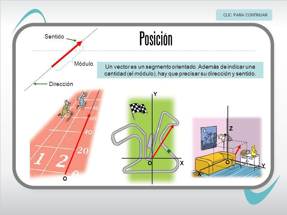 Posición Un vector es un segmento orientado.