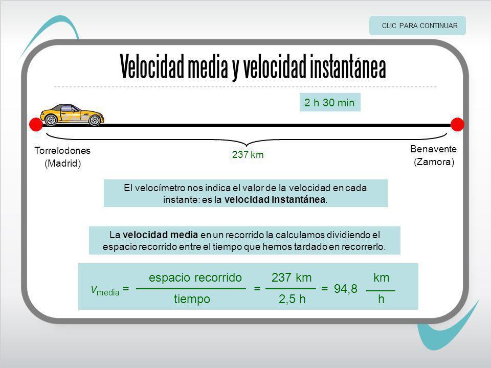 Velocidad media y velocidad instantánea Torrelodones (Madrid) Benavente (Zamora) 237 km 2 h 30 min El velocímetro nos indica el valor de la velocidad en cada instante: es la velocidad instantánea.