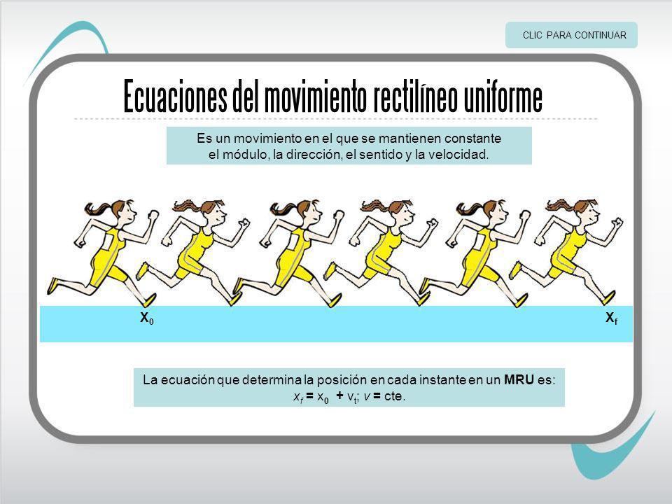 Ecuaciones del movimiento rectilíneo uniforme X0X0 XfXf La ecuación que determina la posición en cada instante en un MRU es: x f = x 0 + v t ; v = cte.