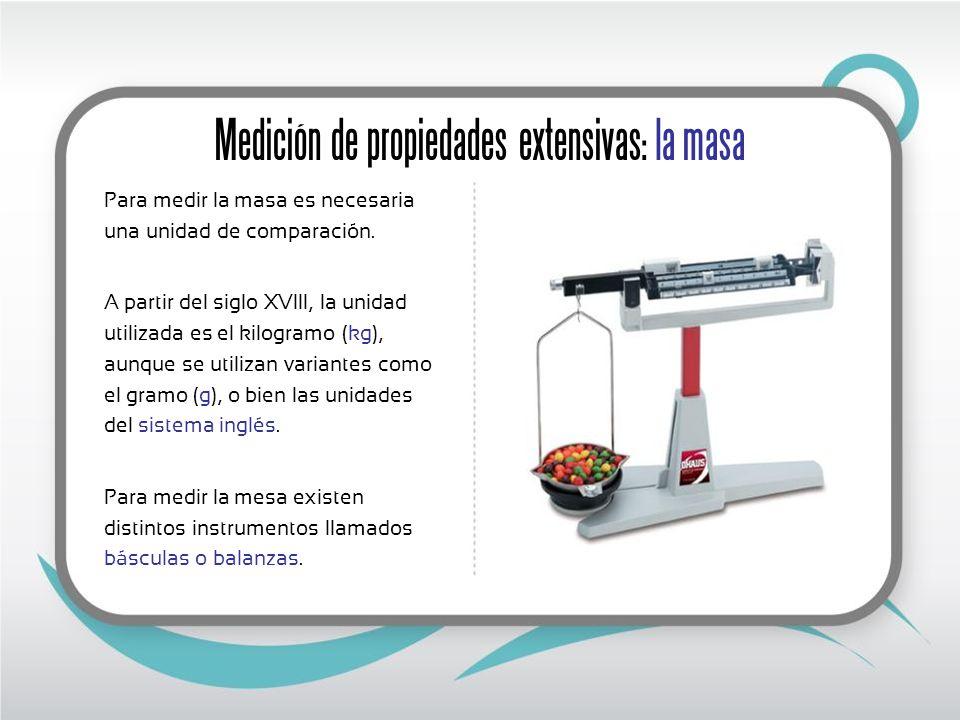 Medición de propiedades extensivas: el volumen Volumen se refiere al espacio que ocupa un cuerpo.