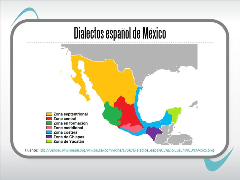 Dialectos español de México Fuente: http://upload.wikimedia.org/wikipedia/commons/b/b8/Dialectos_espa%C3%B1ol_de_m%C3%A9xico.pnghttp://upload.wikimedi