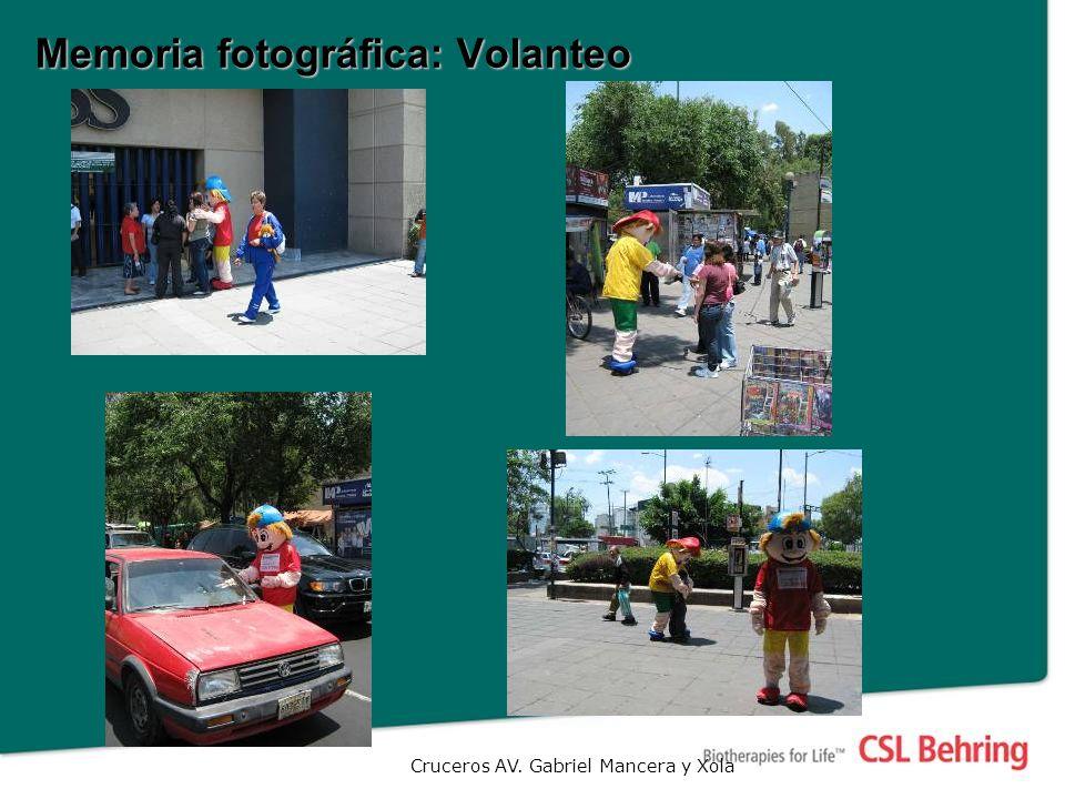 Memoria fotográfica: Volanteo Cruceros AV. Gabriel Mancera y Xola
