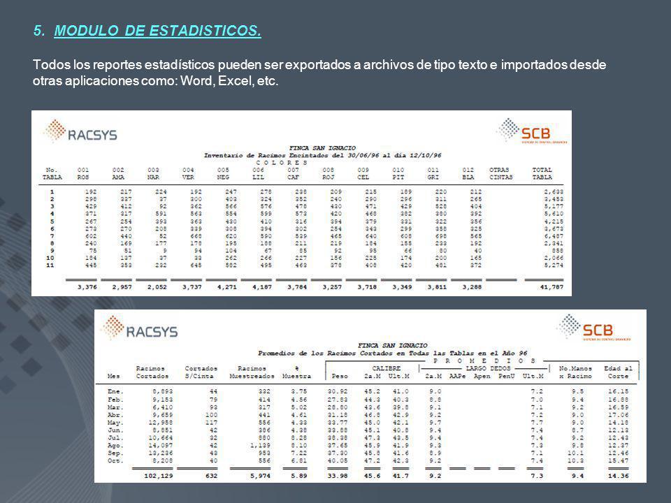 Todos los reportes estadísticos pueden ser exportados a archivos de tipo texto e importados desde otras aplicaciones como: Word, Excel, etc.