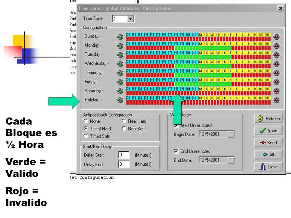 Cada Bloque es ½ Hora Verde = Valido Rojo = Invalido