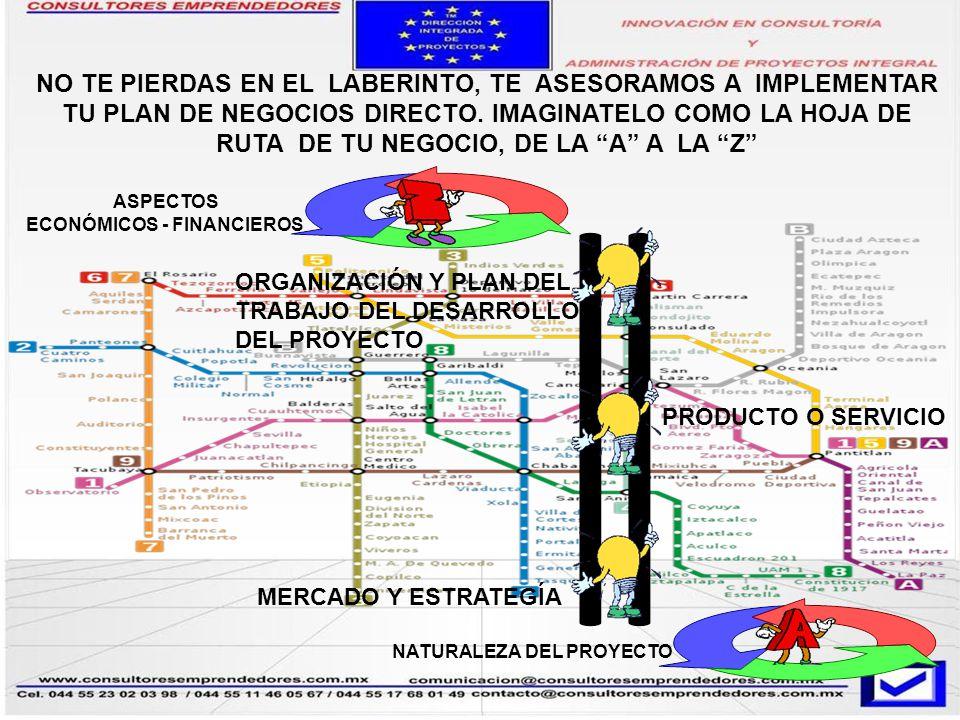 INNOVACIÓN EN CONSULTORÍA Y ADMIMISTRACIÓN DE PROYECTOS INTEGRAL TE OFRECE LA FASE 2 IMPLEMENTAR TU PLAN DE NEGOCIOS.