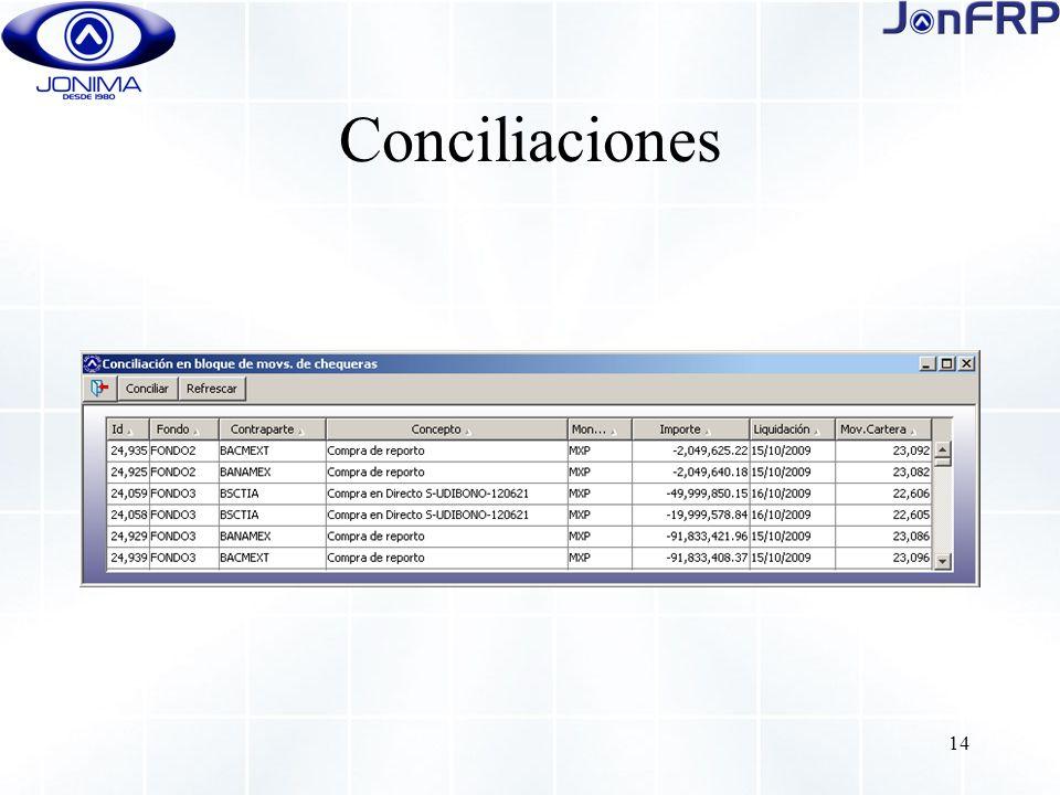 14 Conciliaciones