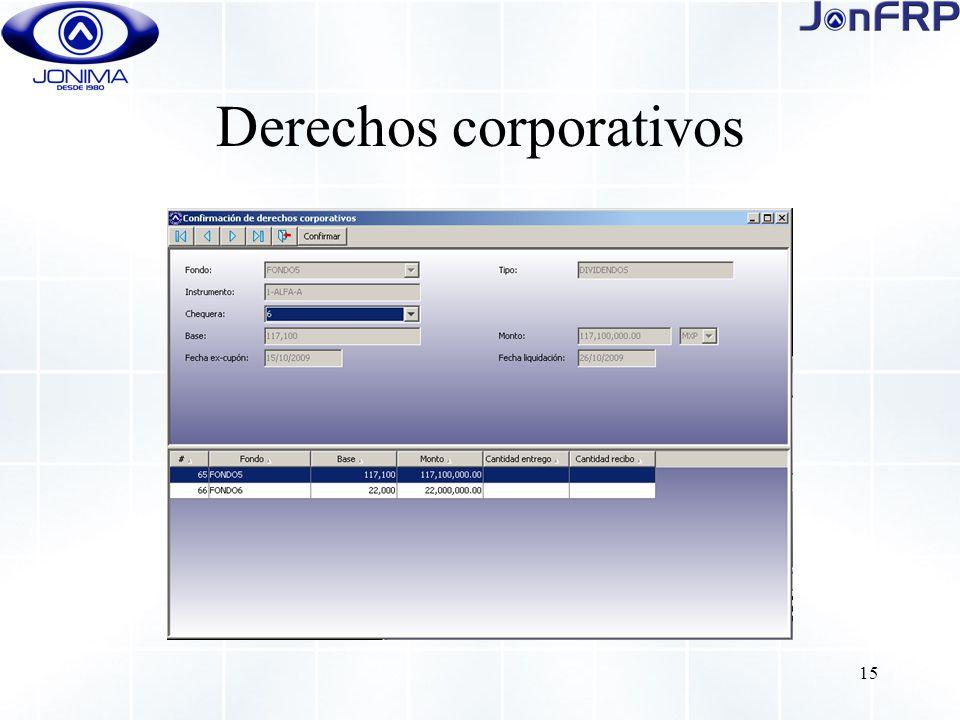 15 Derechos corporativos