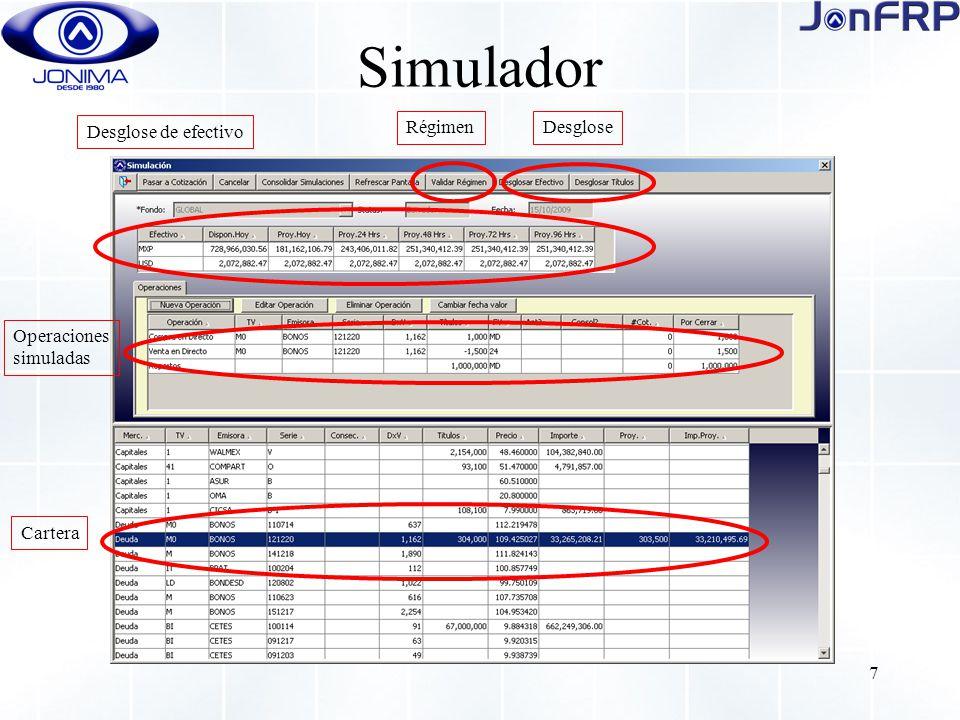 7 Desglose de efectivo Operaciones simuladas Cartera RégimenDesglose Simulador
