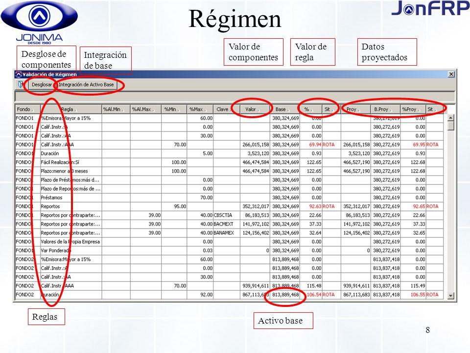 8 Desglose de componentes Integración de base Valor de componentes Valor de regla Datos proyectados Reglas Activo base Régimen