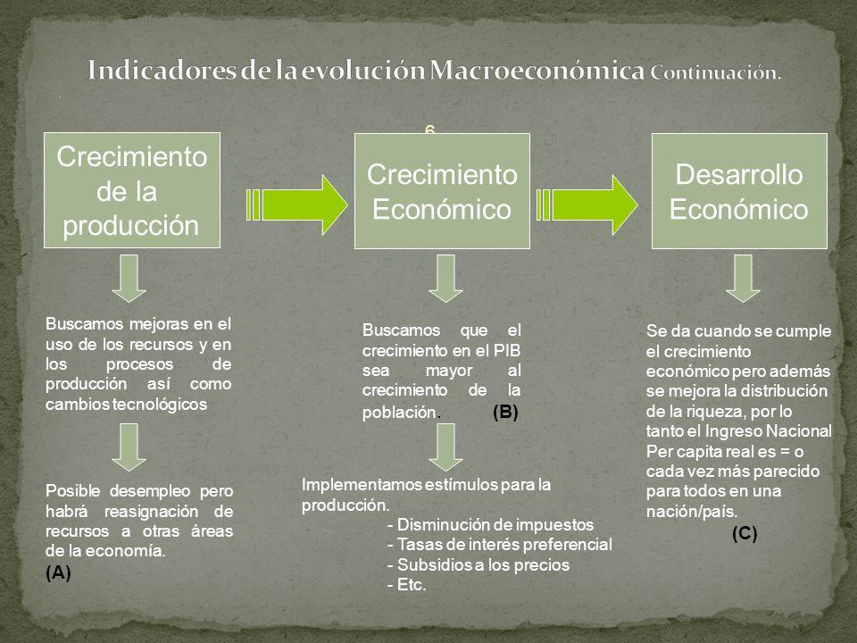 . 6 Crecimiento Económico Desarrollo Económico Buscamos mejoras en el uso de los recursos y en los procesos de producción así como cambios tecnológico