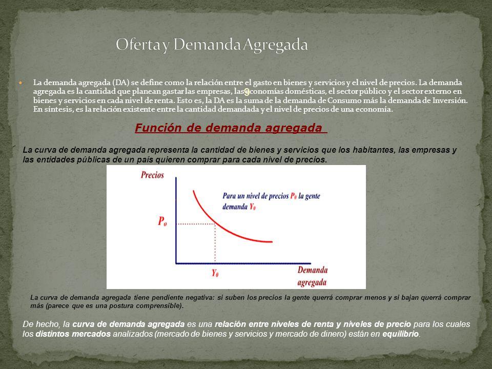 La demanda agregada (DA) se define como la relación entre el gasto en bienes y servicios y el nivel de precios. La demanda agregada es la cantidad que