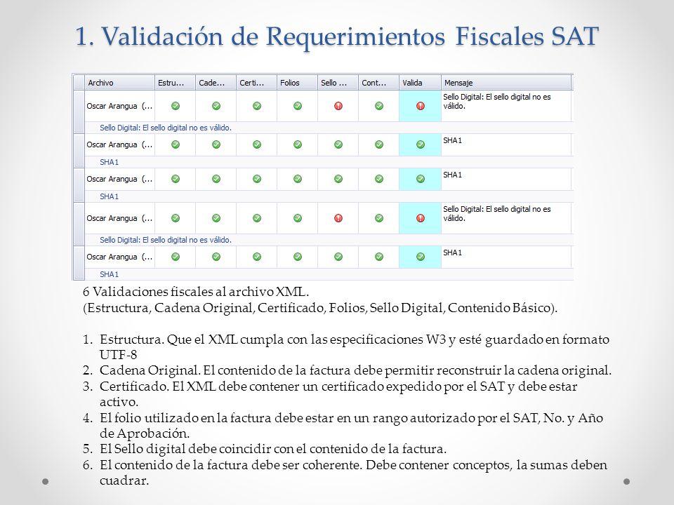 1. Validación de Requerimientos Fiscales SAT 6 Validaciones fiscales al archivo XML. (Estructura, Cadena Original, Certificado, Folios, Sello Digital,