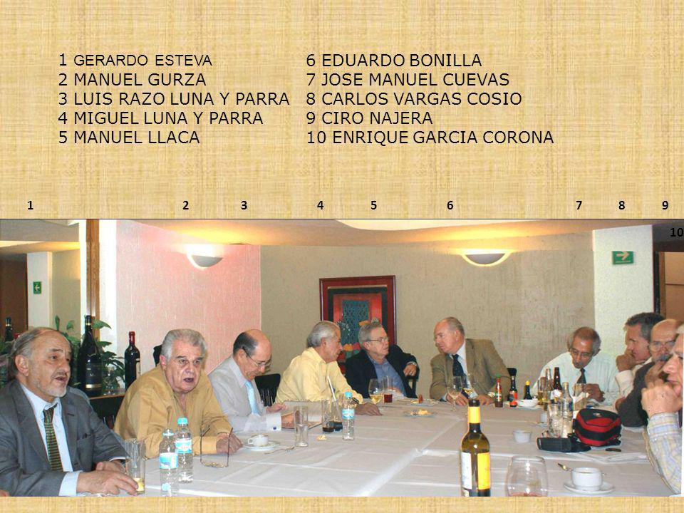 1 GERARDO ESTEVA 2 MANUEL GURZA 3 LUIS RAZO LUNA Y PARRA 4 MIGUEL LUNA Y PARRA 5 MANUEL LLACA 6 EDUARDO BONILLA 7 JOSE MANUEL CUEVAS 8 CARLOS VARGAS COSIO 9 CIRO NAJERA 10 ENRIQUE GARCIA CORONA 1 ERNESTO MARISCAL 2 MIGUEL LUNA Y PARRA 3 JOSE LUIS RODRIGUEZ BAUTISTA 4 MARIO DEL VILLAR 5 ALBERTO SANCHEZ PALAZUELOS 6 LUIS ARGUELLO IGNACIO GOMEZ DAZA MANUEL LLACA JAVIER ROMO ENRIQUE GARCIA CORONA ROBERTO SALINAS STEPHENS JOSE MANUEL CUEVAS 12 GUILLERMO ALDUCIN (NO APARECE) 1524637 10 98