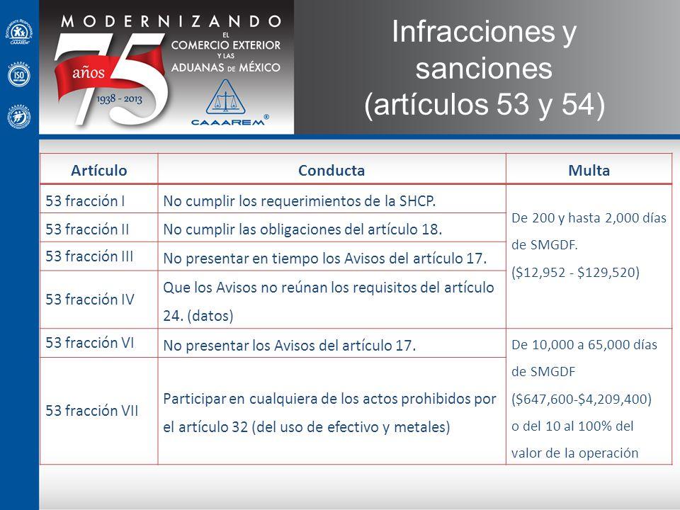 ArtículoConductaMulta 53 fracción INo cumplir los requerimientos de la SHCP. De 200 y hasta 2,000 días de SMGDF. ($12,952 - $129,520) 53 fracción IINo