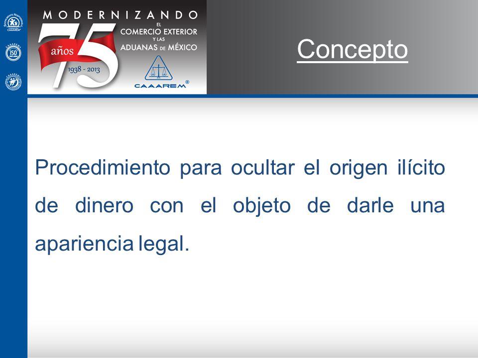 Concepto Procedimiento para ocultar el origen ilícito de dinero con el objeto de darle una apariencia legal.