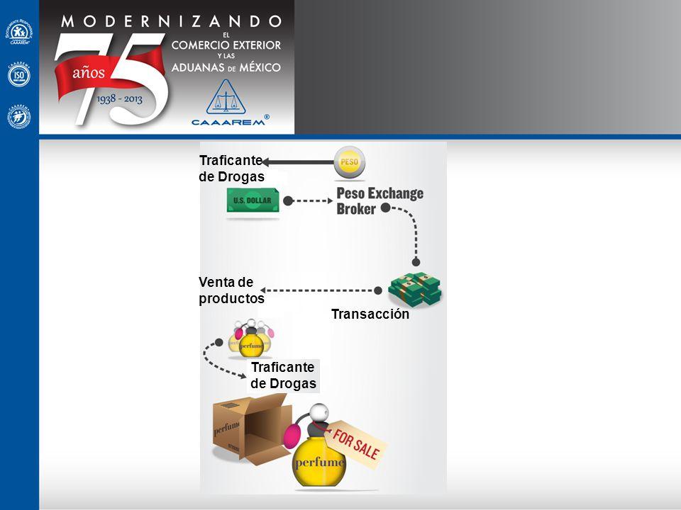 ArtículoConductaMulta 53 fracción INo cumplir los requerimientos de la SHCP.