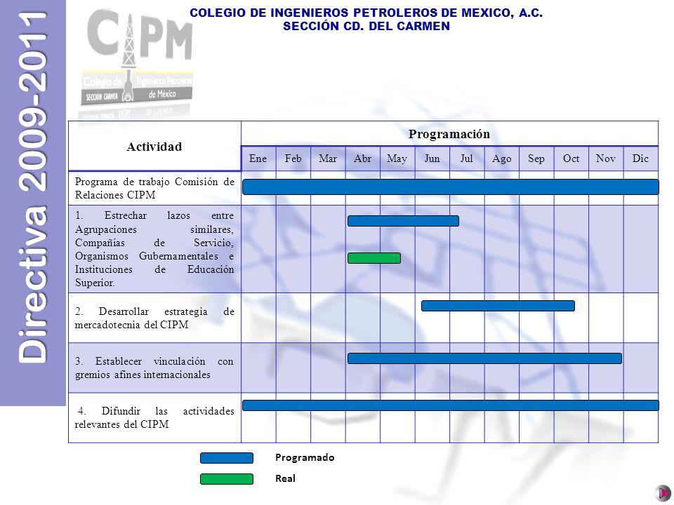 Directiva 2009-2011 COLEGIO DE INGENIEROS PETROLEROS DE MEXICO, A.C. SECCIÓN CD. DEL CARMEN Actividad Programación EneFebMarAbrMayJunJulAgoSepOctNovDi