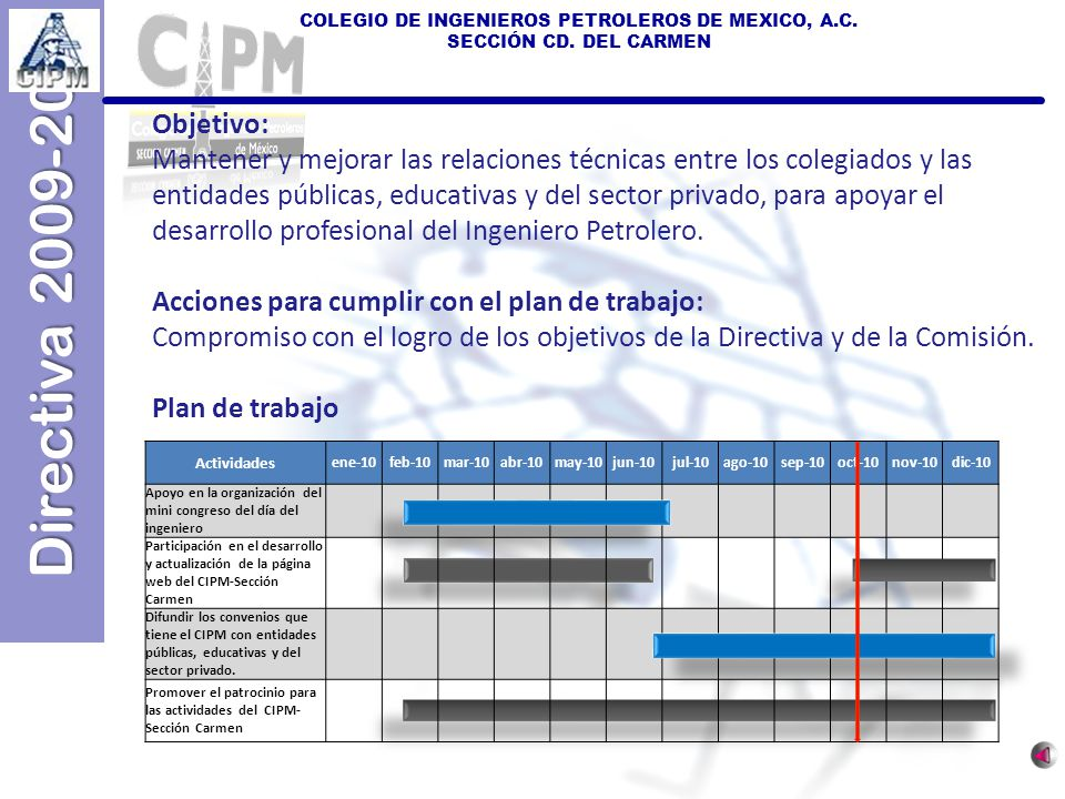 Directiva 2009-2011 COLEGIO DE INGENIEROS PETROLEROS DE MEXICO, A.C. SECCIÓN CD. DEL CARMEN Actividades ene-10feb-10mar-10abr-10may-10jun-10jul-10ago-