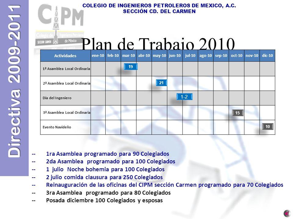 Directiva 2009-2011 COLEGIO DE INGENIEROS PETROLEROS DE MEXICO, A.C. SECCIÓN CD. DEL CARMEN Plan de Trabajo 2010 Actividades ene-10feb-10mar-10abr-10m