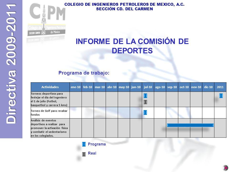 COLEGIO DE INGENIEROS PETROLEROS DE MEXICO, A.C. SECCIÓN CD. DEL CARMEN INFORME DE LA COMISIÓN DE DEPORTES Programa de trabajo: Actividades ene-10feb-