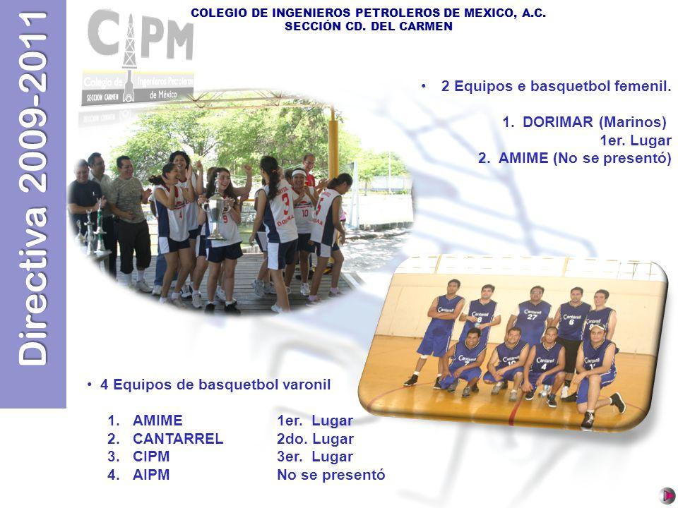 Directiva 2009-2011 COLEGIO DE INGENIEROS PETROLEROS DE MEXICO, A.C. SECCIÓN CD. DEL CARMEN 4 Equipos de basquetbol varonil 1.AMIME1er. Lugar 2.CANTAR