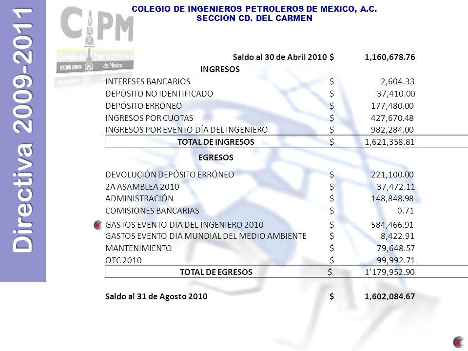 Directiva 2009-2011 COLEGIO DE INGENIEROS PETROLEROS DE MEXICO, A.C. SECCIÓN CD. DEL CARMEN Saldo al 30 de Abril 2010 $ 1,160,678.76 INGRESOS INTERESE