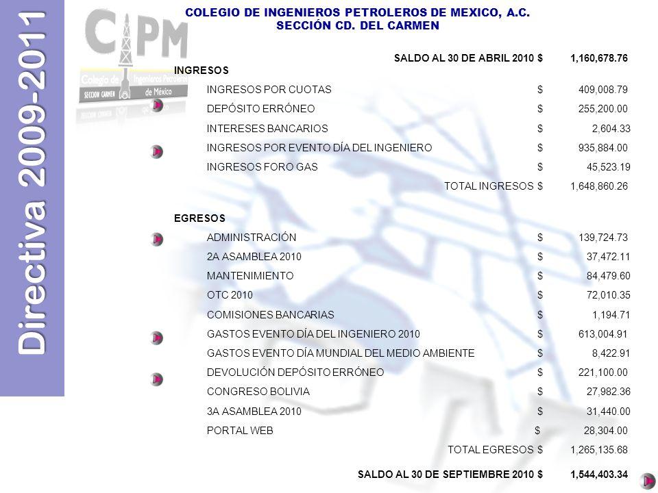Directiva 2009-2011 COLEGIO DE INGENIEROS PETROLEROS DE MEXICO, A.C. SECCIÓN CD. DEL CARMEN SALDO AL 30 DE ABRIL 2010 $ 1,160,678.76 INGRESOS INGRESOS