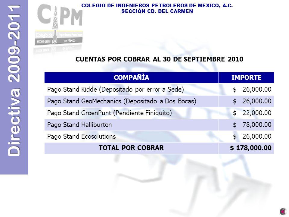 Directiva 2009-2011 COLEGIO DE INGENIEROS PETROLEROS DE MEXICO, A.C. SECCIÓN CD. DEL CARMEN CUENTAS POR COBRAR AL 30 DE SEPTIEMBRE 2010 COMPAÑÌAIMPORT