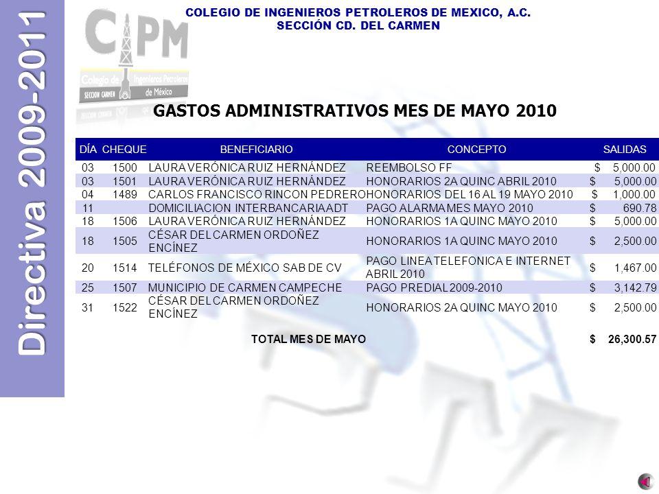 Directiva 2009-2011 COLEGIO DE INGENIEROS PETROLEROS DE MEXICO, A.C. SECCIÓN CD. DEL CARMEN DÍACHEQUEBENEFICIARIOCONCEPTO SALIDAS 031500LAURA VERÓNICA