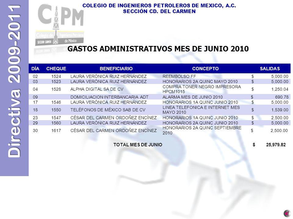 Directiva 2009-2011 COLEGIO DE INGENIEROS PETROLEROS DE MEXICO, A.C. SECCIÓN CD. DEL CARMEN DÍACHEQUEBENEFICIARIOCONCEPTO SALIDAS 021524LAURA VERÓNICA