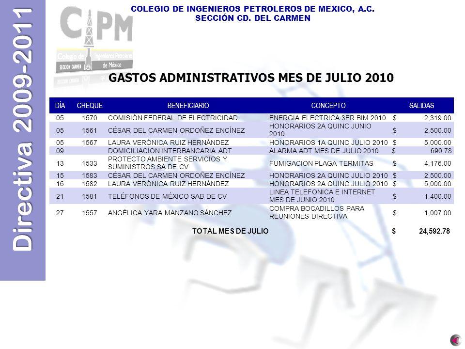 Directiva 2009-2011 COLEGIO DE INGENIEROS PETROLEROS DE MEXICO, A.C. SECCIÓN CD. DEL CARMEN DÍACHEQUEBENEFICIARIOCONCEPTO SALIDAS 051570COMISIÓN FEDER