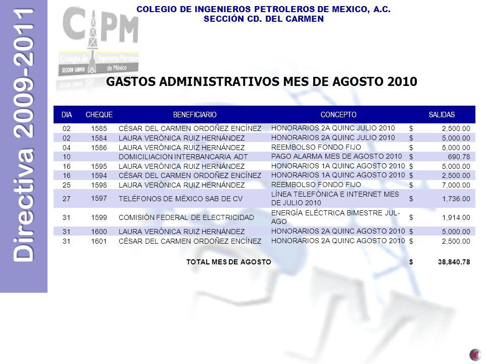 Directiva 2009-2011 COLEGIO DE INGENIEROS PETROLEROS DE MEXICO, A.C. SECCIÓN CD. DEL CARMEN DIACHEQUEBENEFICIARIOCONCEPTO SALIDAS 021585CÉSAR DEL CARM