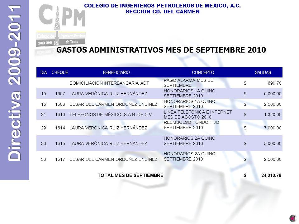 Directiva 2009-2011 COLEGIO DE INGENIEROS PETROLEROS DE MEXICO, A.C. SECCIÓN CD. DEL CARMEN DIACHEQUEBENEFICIARIOCONCEPTO SALIDAS DOMICILIACIÓN INTERB