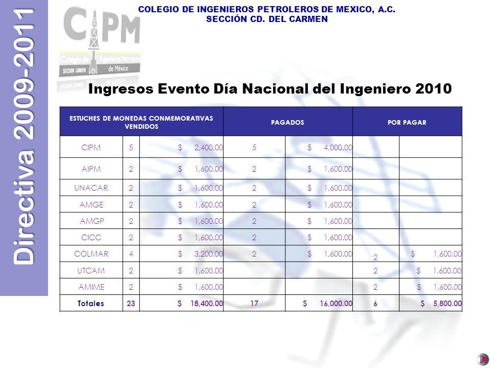 Directiva 2009-2011 COLEGIO DE INGENIEROS PETROLEROS DE MEXICO, A.C. SECCIÓN CD. DEL CARMEN Ingresos Evento Día Nacional del Ingeniero 2010 ESTUCHES D