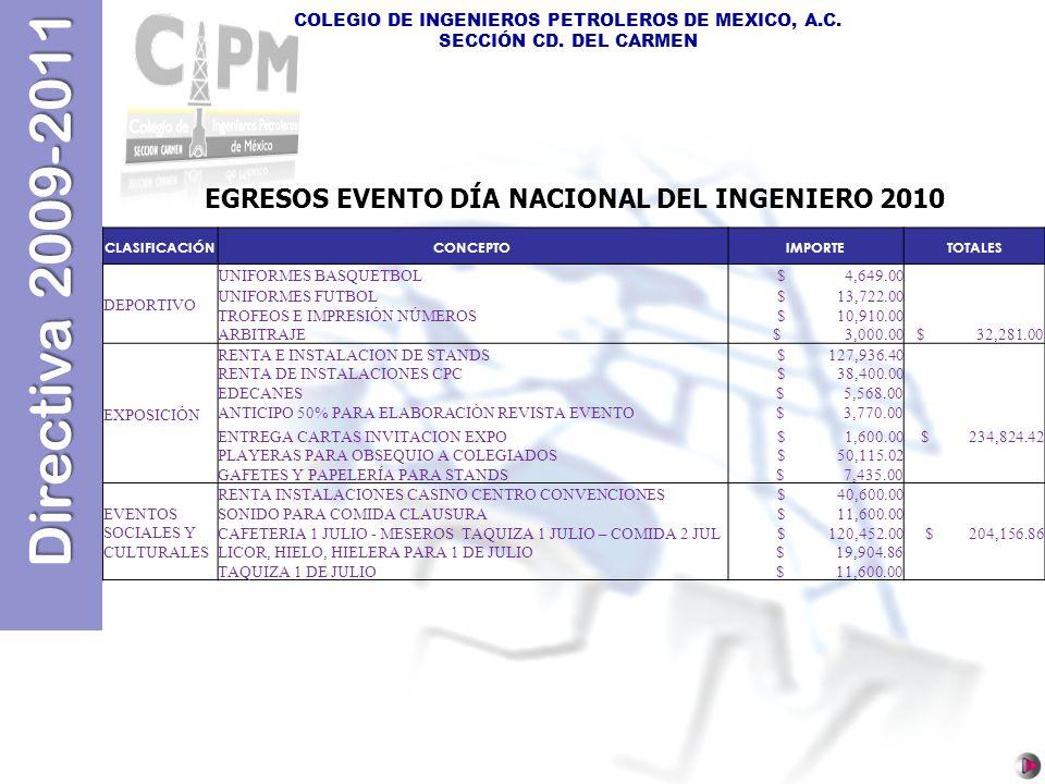 Directiva 2009-2011 COLEGIO DE INGENIEROS PETROLEROS DE MEXICO, A.C. SECCIÓN CD. DEL CARMEN EGRESOS EVENTO DÍA NACIONAL DEL INGENIERO 2010 CLASIFICACI