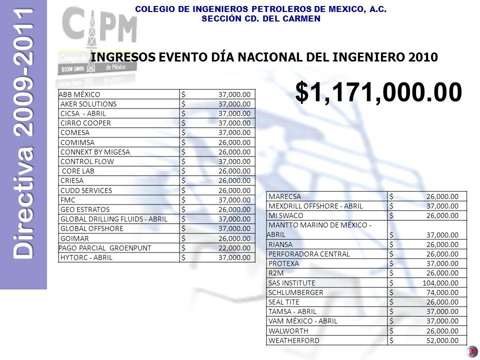Directiva 2009-2011 COLEGIO DE INGENIEROS PETROLEROS DE MEXICO, A.C. SECCIÓN CD. DEL CARMEN ABB MÉXICO $ 37,000.00 AKER SOLUTIONS $ 37,000.00 CICSA -