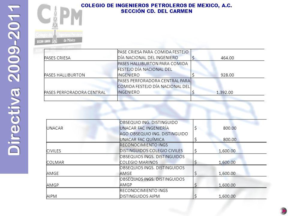 Directiva 2009-2011 COLEGIO DE INGENIEROS PETROLEROS DE MEXICO, A.C. SECCIÓN CD. DEL CARMEN PASES CRIESA PASE CRIESA PARA COMIDA FESTEJO DÍA NACIONAL