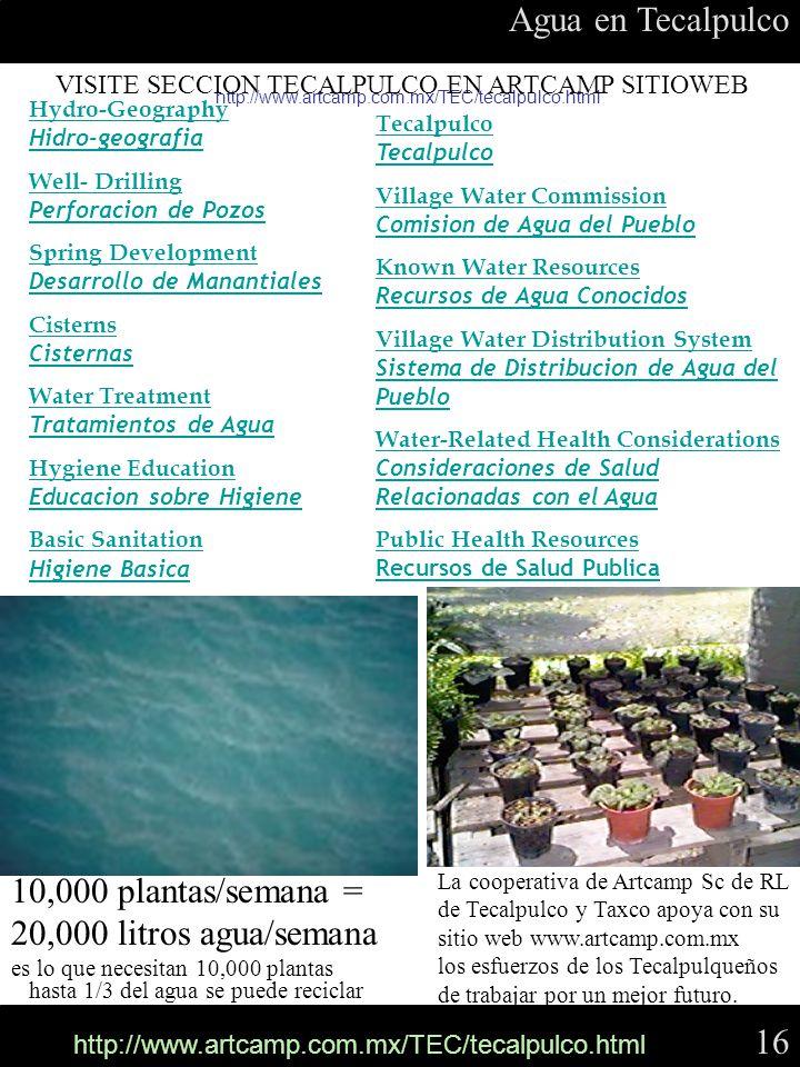 Agua en Tecalpulco 16 Tecalpulco Village Water Commission Comision de Agua del Pueblo Known Water Resources Recursos de Agua Conocidos Village Water D