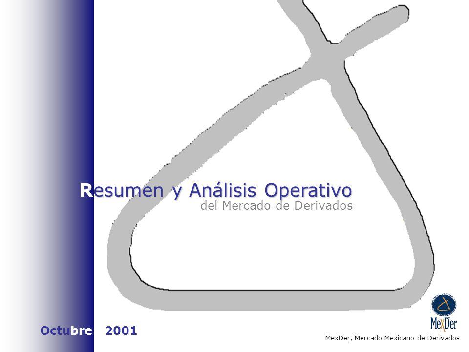 esumen y Análisis Operativo Resumen y Análisis Operativo del Mercado de Derivados MexDer, Mercado Mexicano de Derivados Octubre 2001