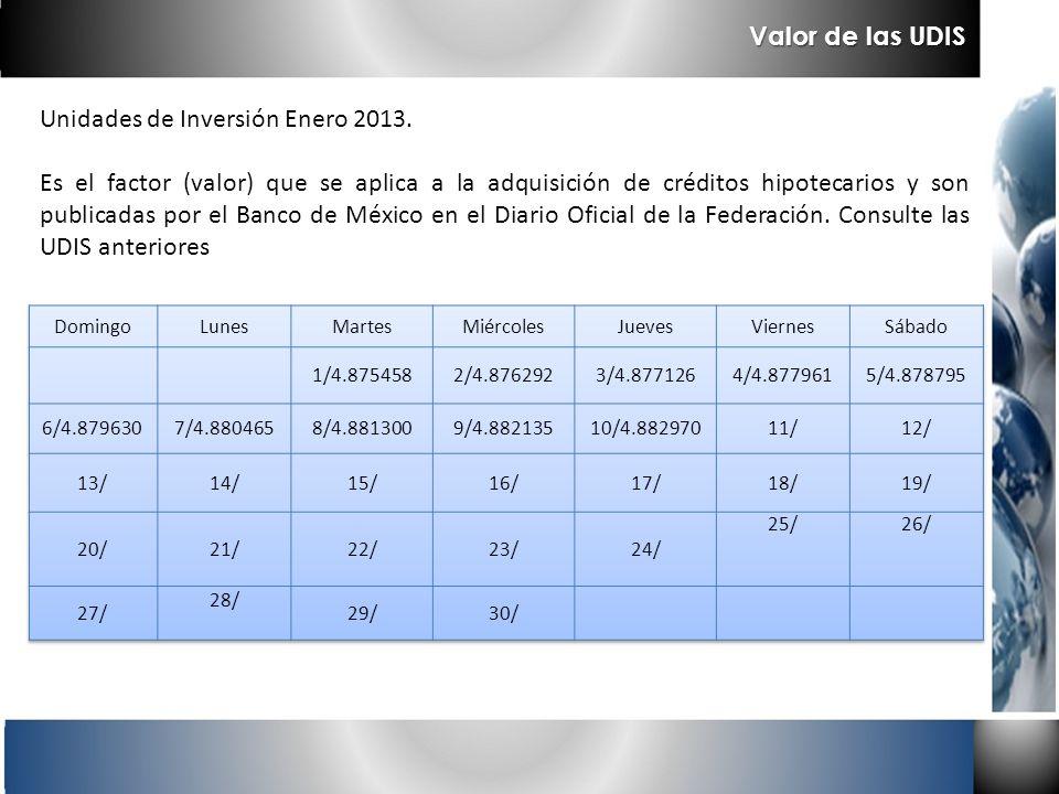 Unidades de Inversión Enero 2013. Es el factor (valor) que se aplica a la adquisición de créditos hipotecarios y son publicadas por el Banco de México