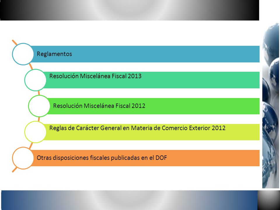 Reglamentos Resolución Miscelánea Fiscal 2013 Resolución Miscelánea Fiscal 2012 Reglas de Carácter General en Materia de Comercio Exterior 2012 Otras