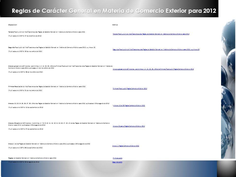 Reglas de Carácter General en Materia de Comercio Exterior para 2012 DisposiciónArchivo Tercera Resolución de Modificaciones a las Reglas de Carácter
