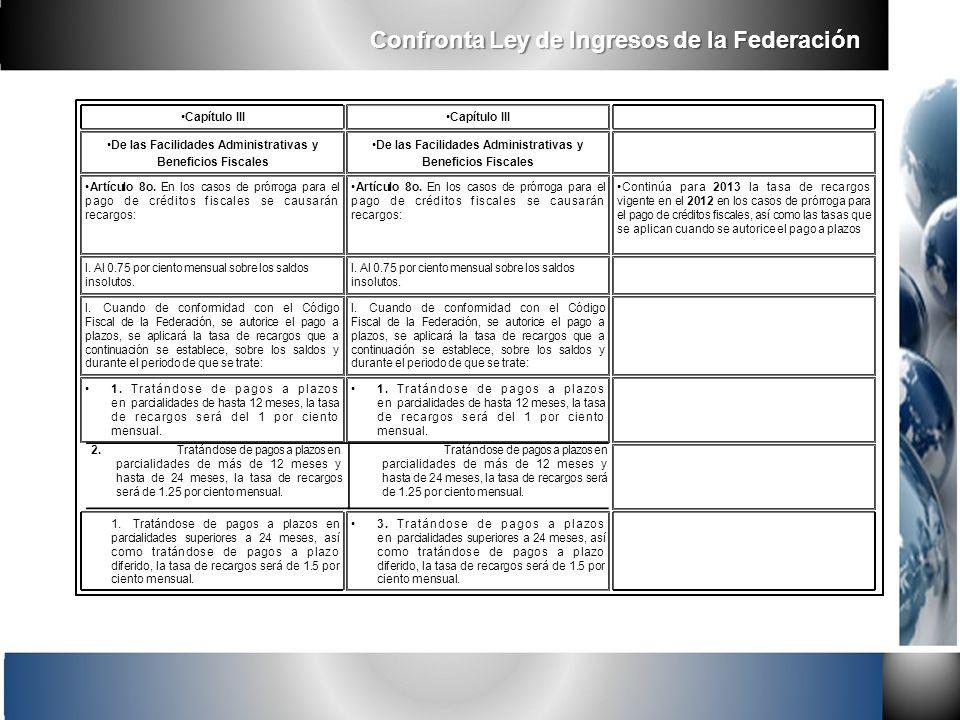Capítulo III De las Facilidades Administrativas y Beneficios Fiscales Artículo 8o. En los casos de prórroga para el pago de créditos fiscales se causa