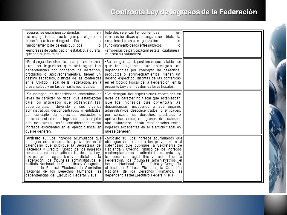 federales, se encuentren contenidasenfederales, se encuentren contenidasen normas jurídicas que tengan por objetolanormas jurídicas que tengan por obj