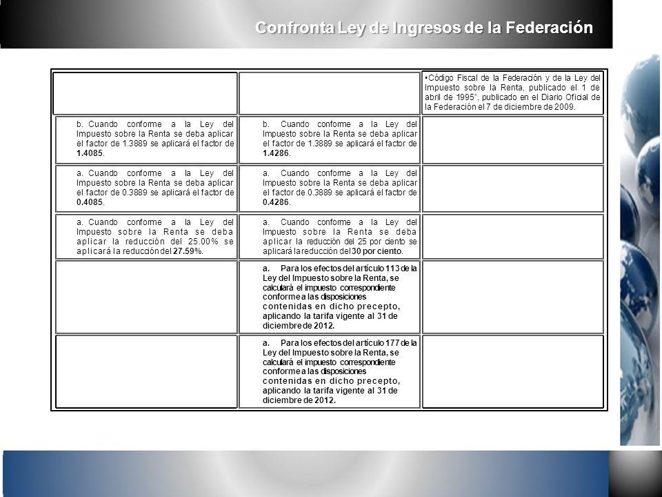Código Fiscal de la Federación y de la Ley del Impuesto sobre la Renta, publicado el 1 de abril de 1995, publicado en el Diario Oficial de la Federaci