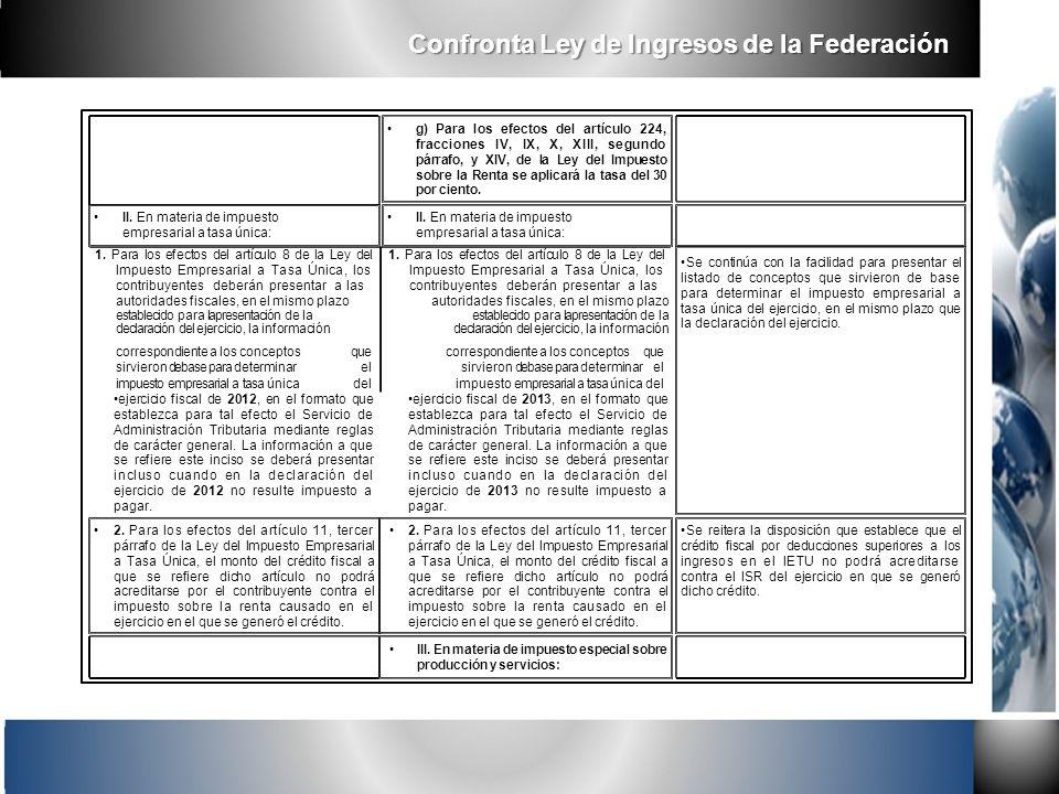 II. En materia de impuesto empresarial a tasa única: g) Para los efectos del artículo 224, fracciones IV, IX, X, XIII, segundo párrafo, y XIV, de la L