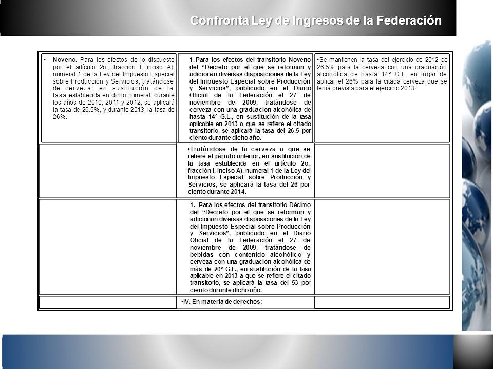 Noveno. Para los efectos de lo dispuesto por el artículo 2o., fracción I, inciso A), numeral 1 de la Ley del Impuesto Especial sobre Producción y Serv