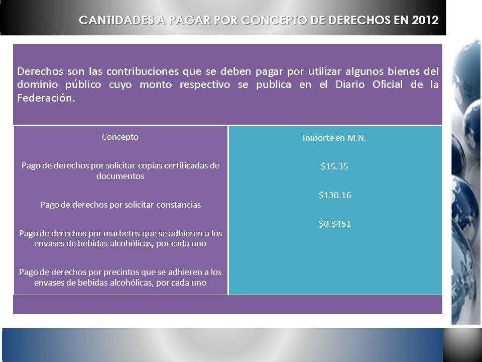 CANTIDADES A PAGAR POR CONCEPTO DE DERECHOS EN 2012 Derechos son las contribuciones que se deben pagar por utilizar algunos bienes del dominio público